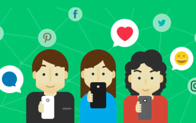Social Media For Your Business, Which Ones Should You Use?