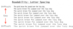 Letter spacing the business fairy digital marketing agency